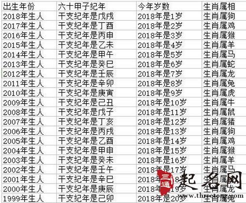 生肖蛇2014年运势_月份属相对照表_起名网